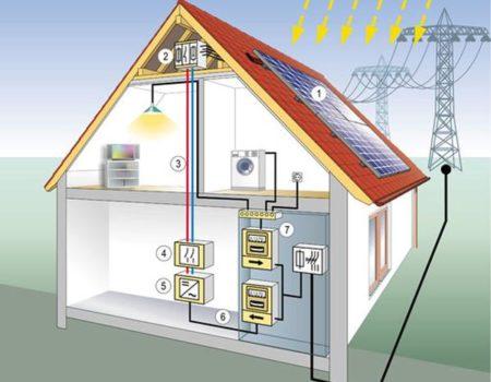 photovoltaik_prinzip_.600x600